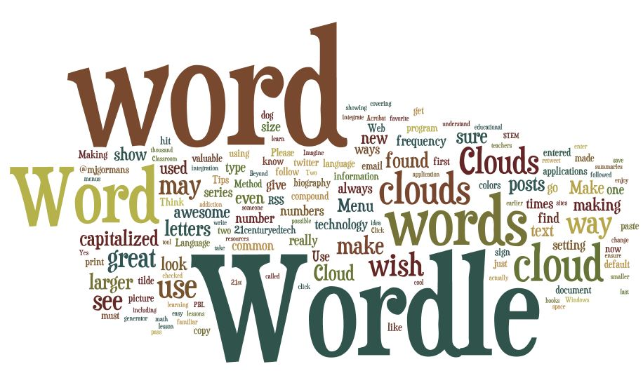 12 valuable wordle tips you must readword clouds in education welcome ccuart Choice Image