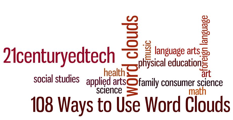 http://21centuryedtech.files.wordpress.com/2012/03/wordclouds2.jpg