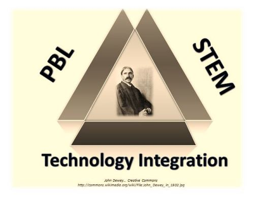 stem_pbl_tech