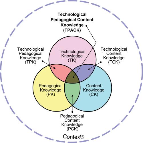 TPACK-new