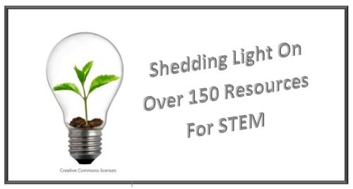Part 4: Over 150 STEM Resources for PBL and Authentic Learning… Math